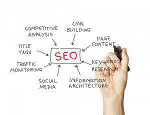 off-page seo, on-site seo, OVC Marketing for Lawyers